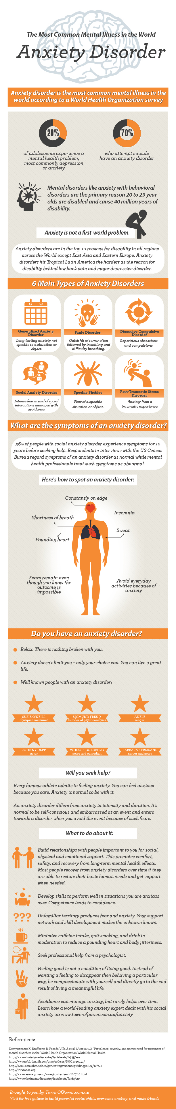 Anxiety Disorder Infographic